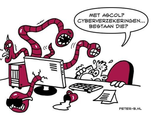Cyberverzekeringen